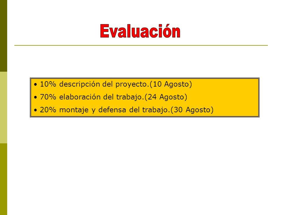 10% descripción del proyecto.(10 Agosto) 70% elaboración del trabajo.(24 Agosto) 20% montaje y defensa del trabajo.(30 Agosto)