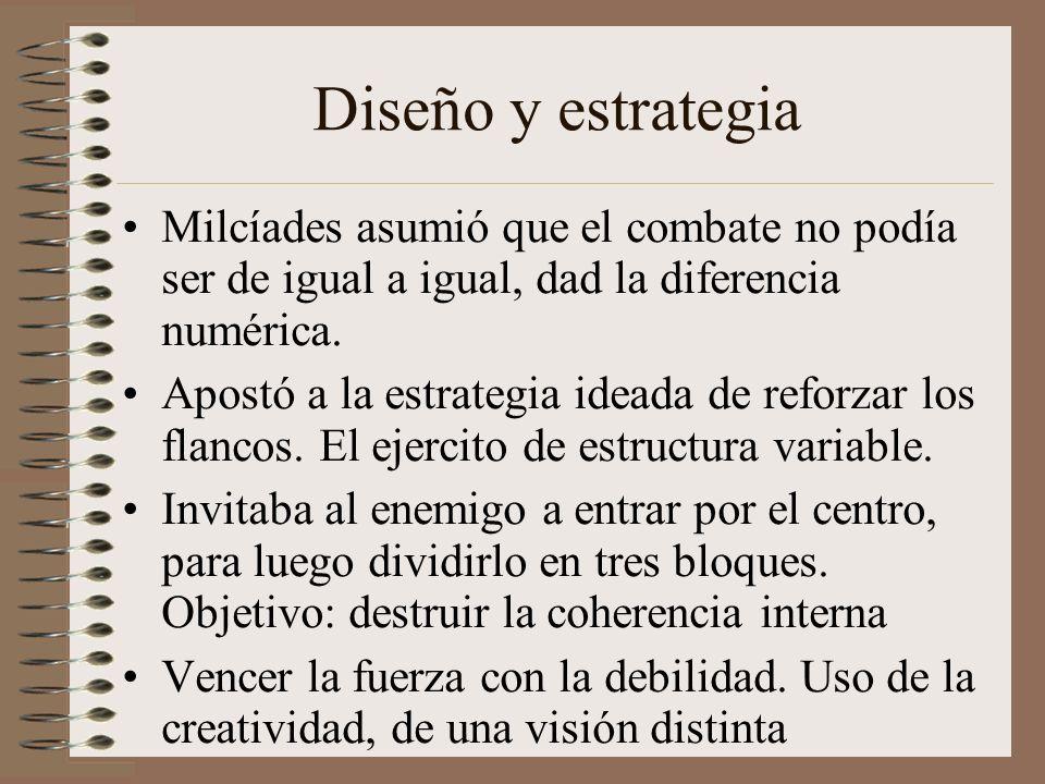 Diseño y estrategia Milcíades asumió que el combate no podía ser de igual a igual, dad la diferencia numérica. Apostó a la estrategia ideada de reforz