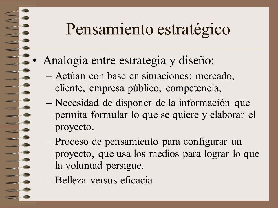 Pensamiento estratégico Analogía entre estrategia y diseño; –Actúan con base en situaciones: mercado, cliente, empresa público, competencia, –Necesida