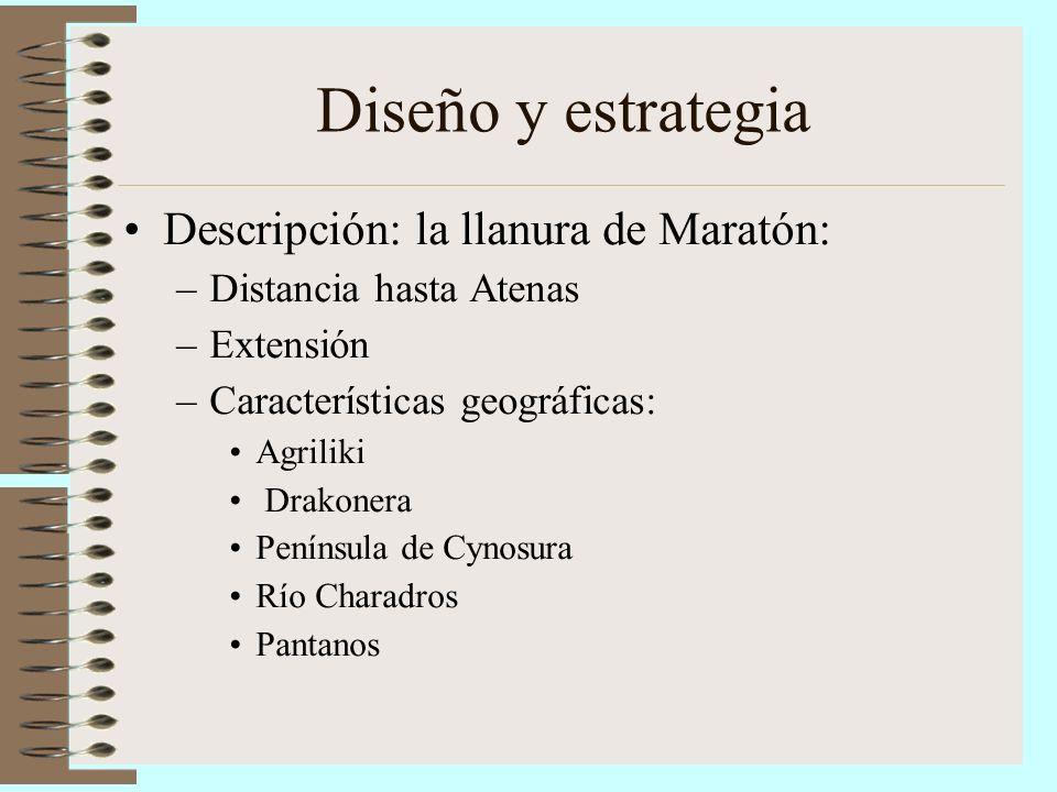 Diseño y estrategia Descripción: la llanura de Maratón: –Distancia hasta Atenas –Extensión –Características geográficas: Agriliki Drakonera Península