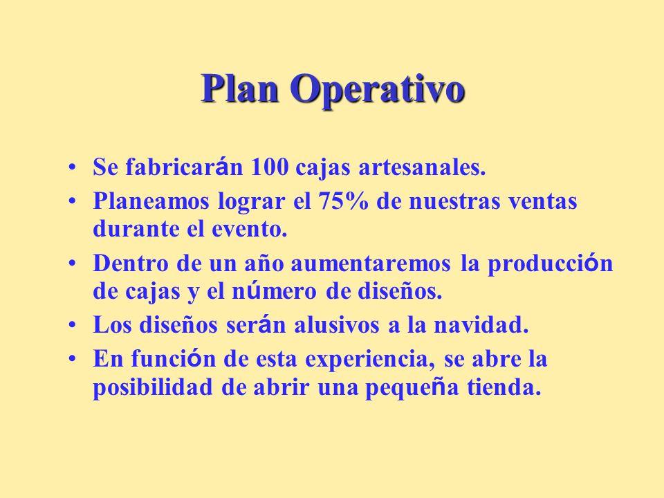 Plan Financiero Ventas Bs. 1.000.000 Costo / bienes vendidos -Bs. 650.000 ______________ Utilidad Bruta Bs 350.000 Gastos Publicidad -Bs Sueldos y Sal