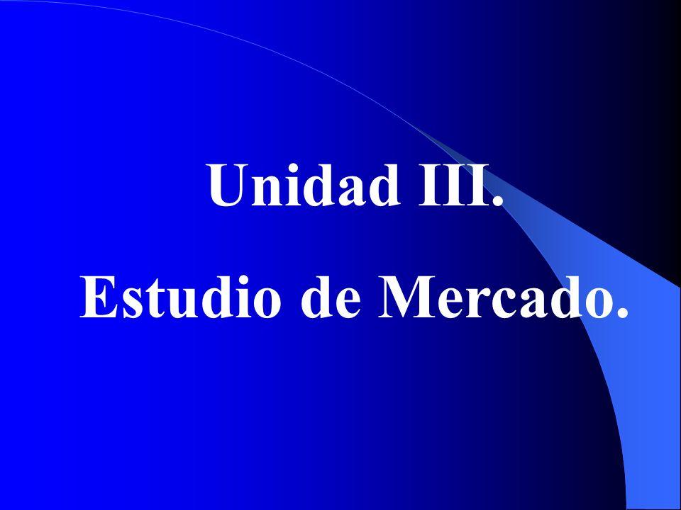 Unidad III. Estudio de Mercado.