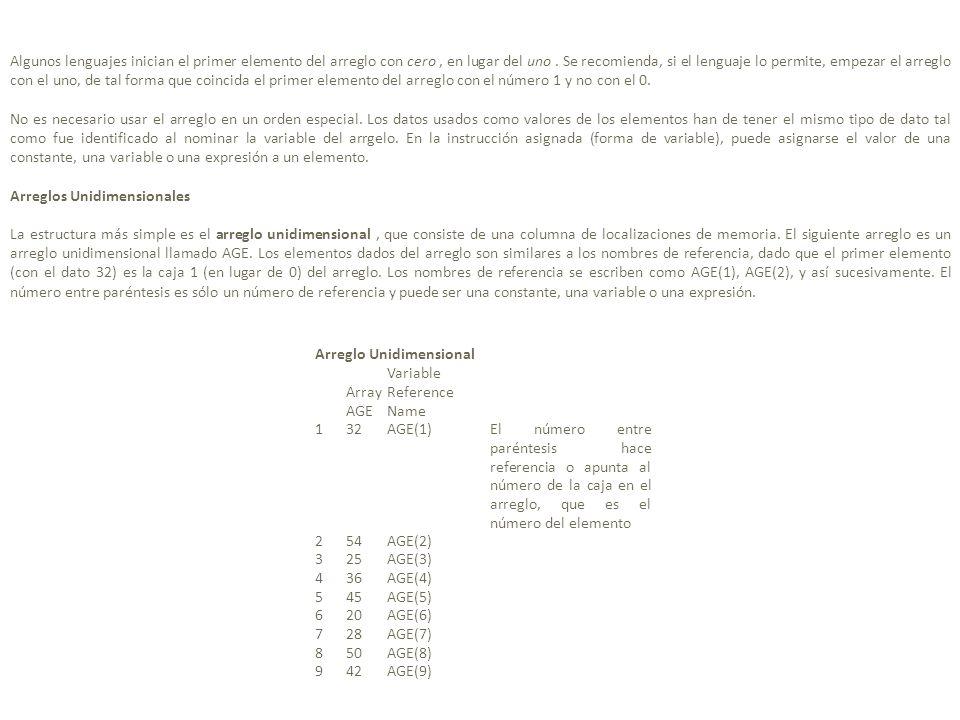Algunos lenguajes inician el primer elemento del arreglo con cero, en lugar del uno.