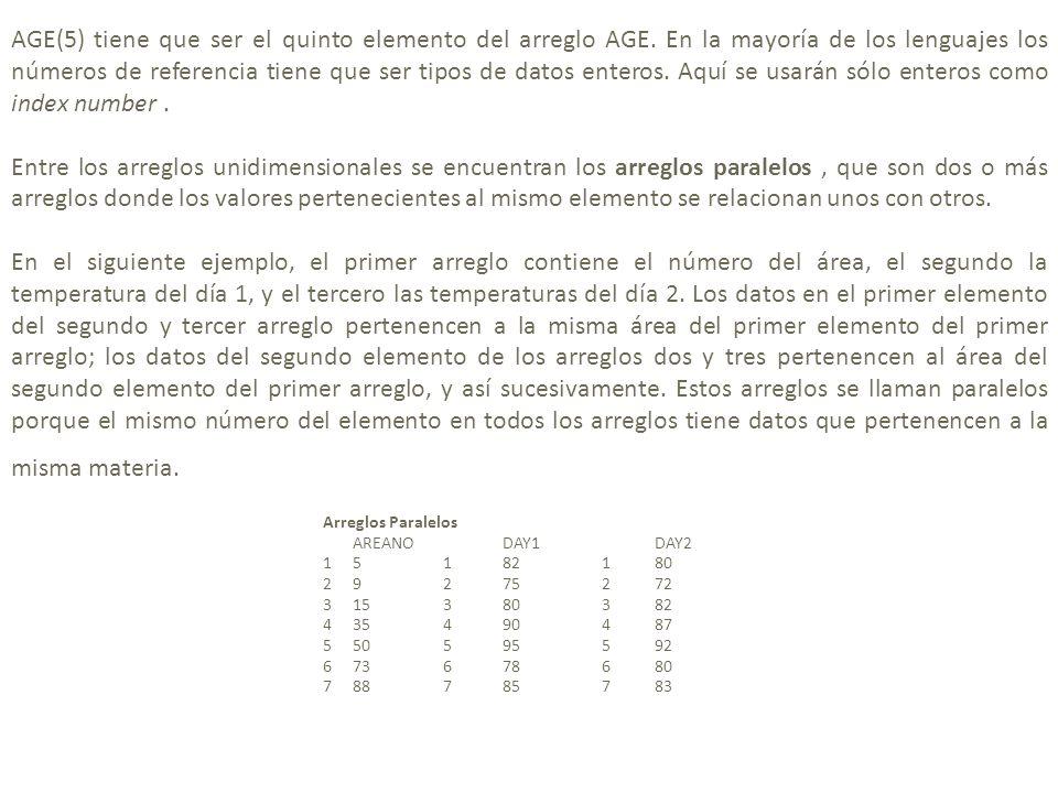 AGE(5) tiene que ser el quinto elemento del arreglo AGE.