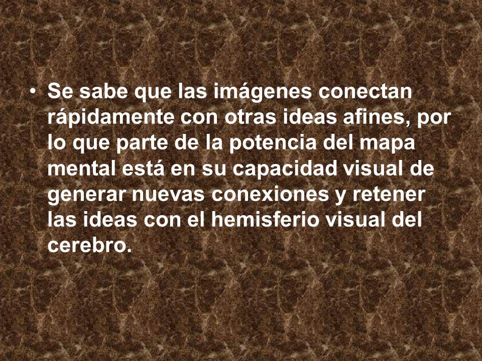 Se sabe que las imágenes conectan rápidamente con otras ideas afines, por lo que parte de la potencia del mapa mental está en su capacidad visual de g