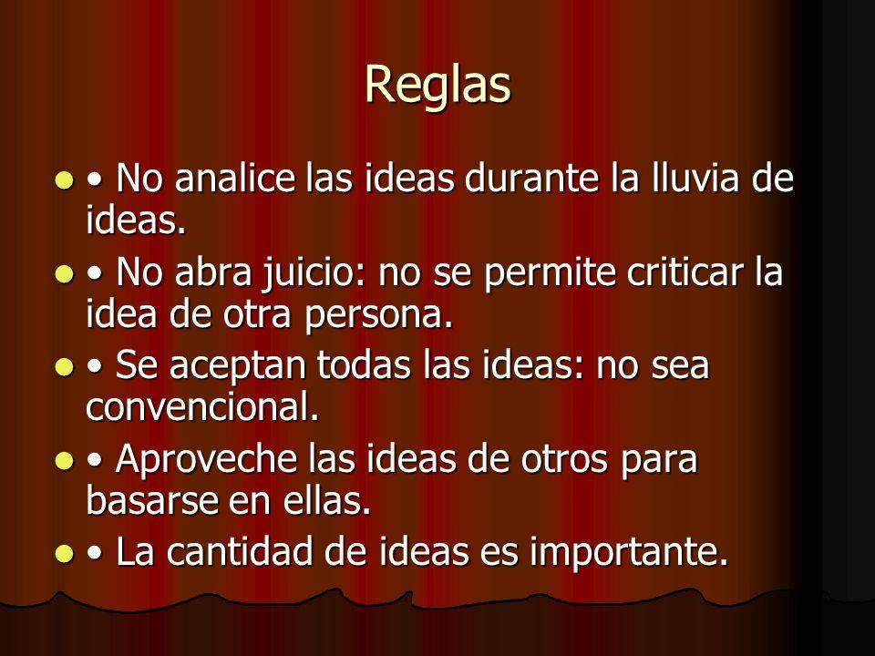 Reglas No analice las ideas durante la lluvia de ideas. No analice las ideas durante la lluvia de ideas. No abra juicio: no se permite criticar la ide