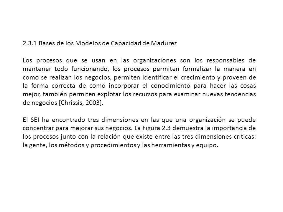 2.3.1 Bases de los Modelos de Capacidad de Madurez Los procesos que se usan en las organizaciones son los responsables de mantener todo funcionando, l