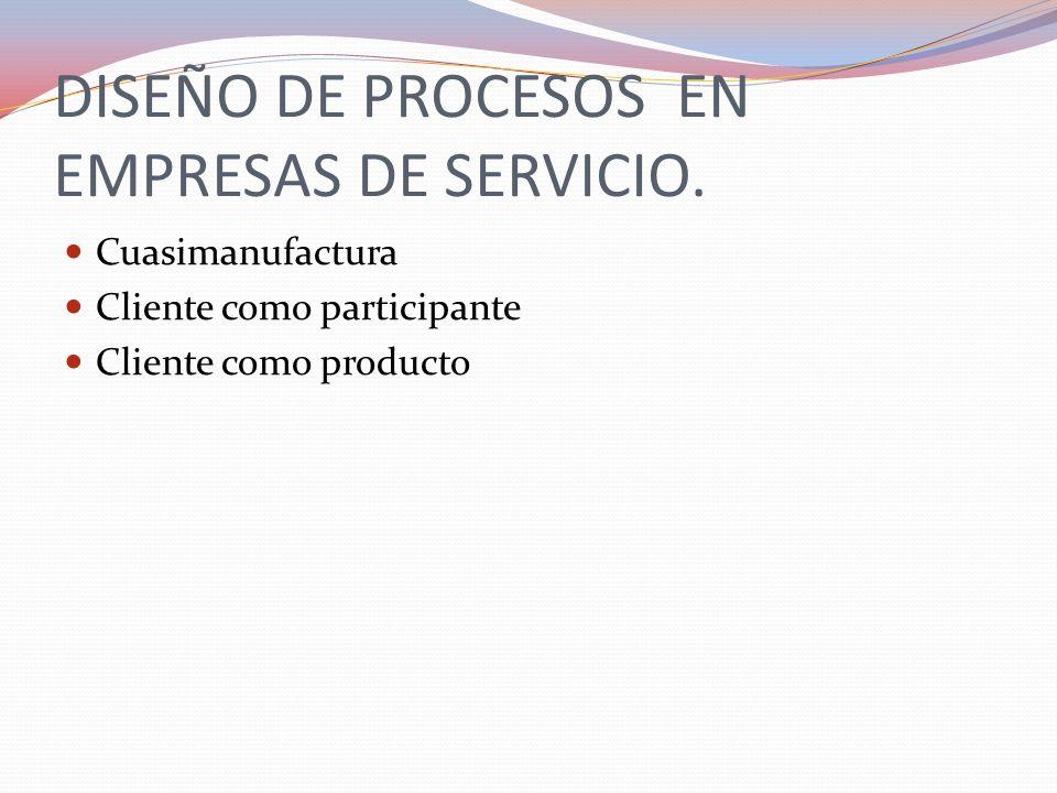 DISEÑO DE PROCESOS EN EMPRESAS DE SERVICIO. Cuasimanufactura Cliente como participante Cliente como producto