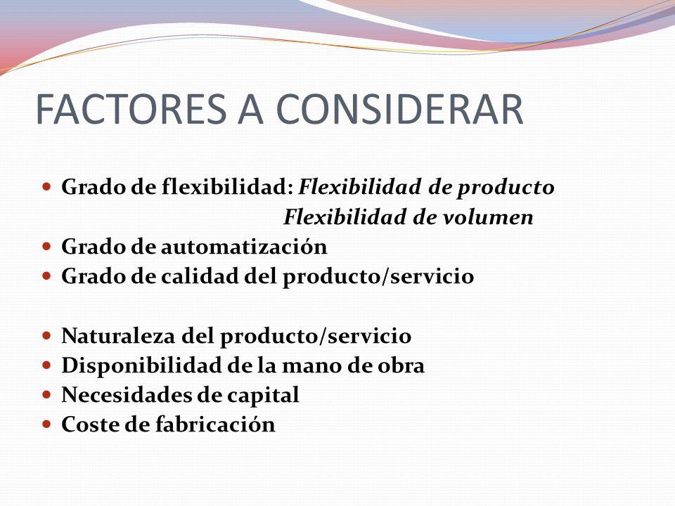 FACTORES A CONSIDERAR Grado de flexibilidad: Flexibilidad de producto Flexibilidad de volumen Grado de automatización Grado de calidad del producto/se
