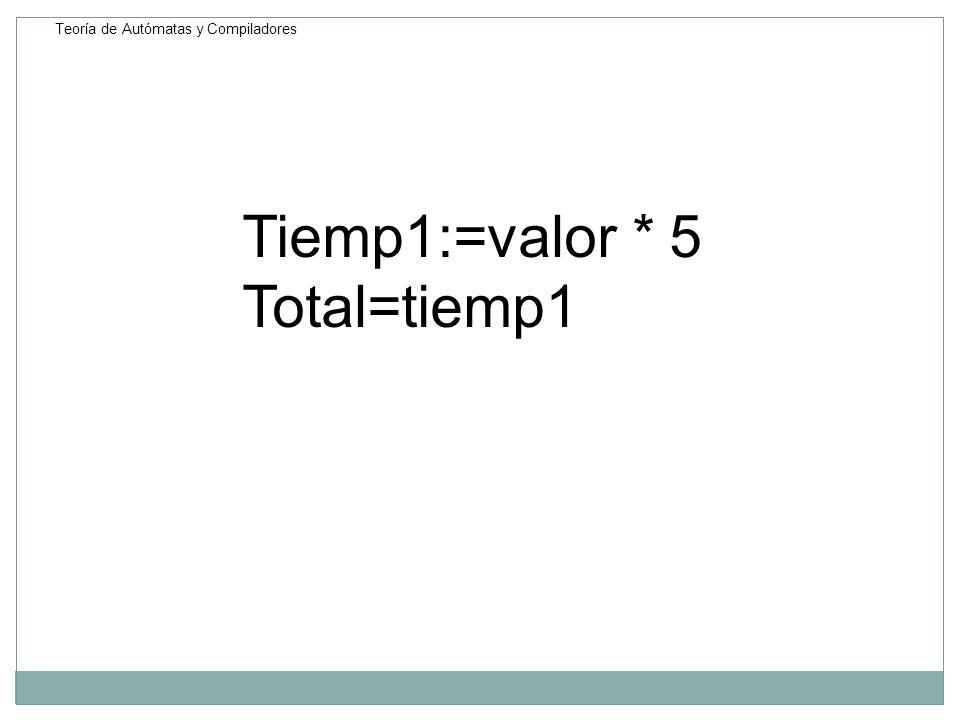 Tiemp1:=valor * 5 Total=tiemp1 Teoría de Autómatas y Compiladores