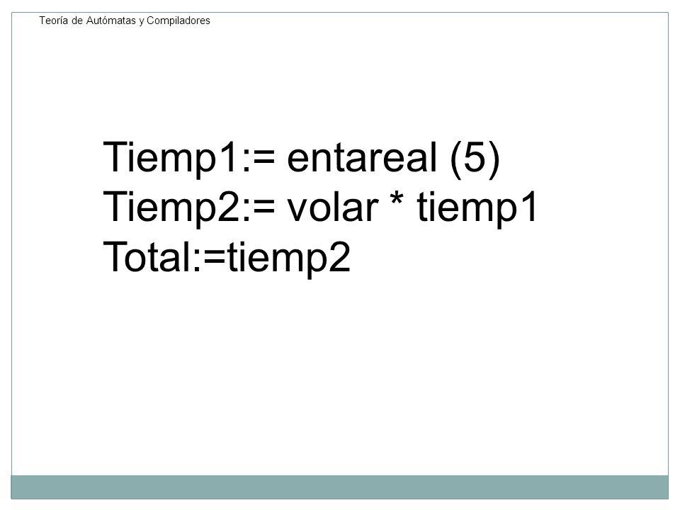 Tiemp1:= entareal (5) Tiemp2:= volar * tiemp1 Total:=tiemp2 Teoría de Autómatas y Compiladores