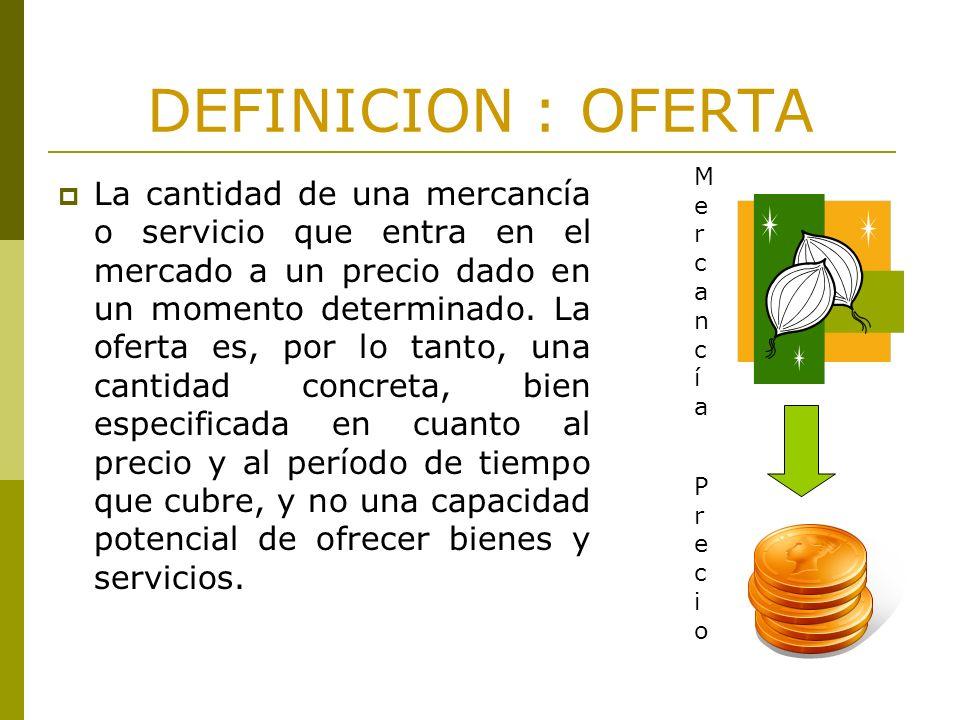 DEFINICION : OFERTA La cantidad de una mercancía o servicio que entra en el mercado a un precio dado en un momento determinado. La oferta es, por lo t