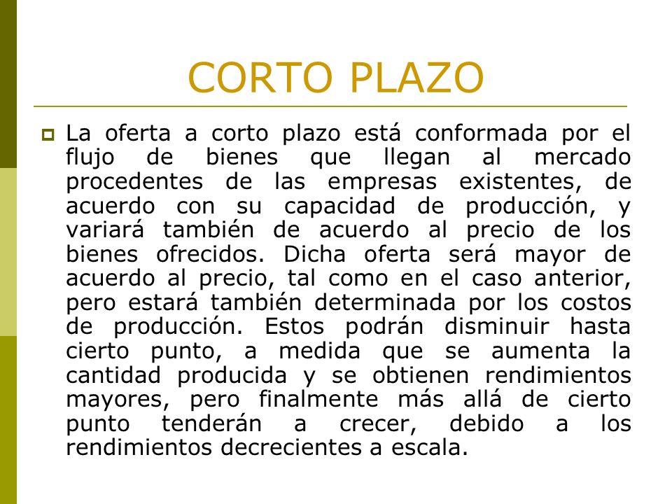 CORTO PLAZO La oferta a corto plazo está conformada por el flujo de bienes que llegan al mercado procedentes de las empresas existentes, de acuerdo co