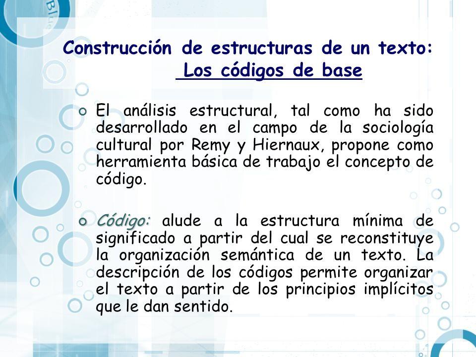 Construcción de estructuras de un texto: Los códigos de base El análisis estructural, tal como ha sido desarrollado en el campo de la sociología cultu