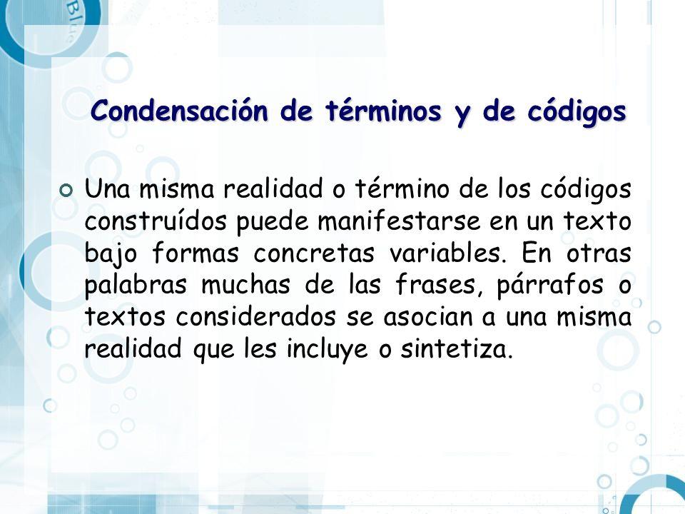 Condensación de términos y de códigos Una misma realidad o término de los códigos construídos puede manifestarse en un texto bajo formas concretas var