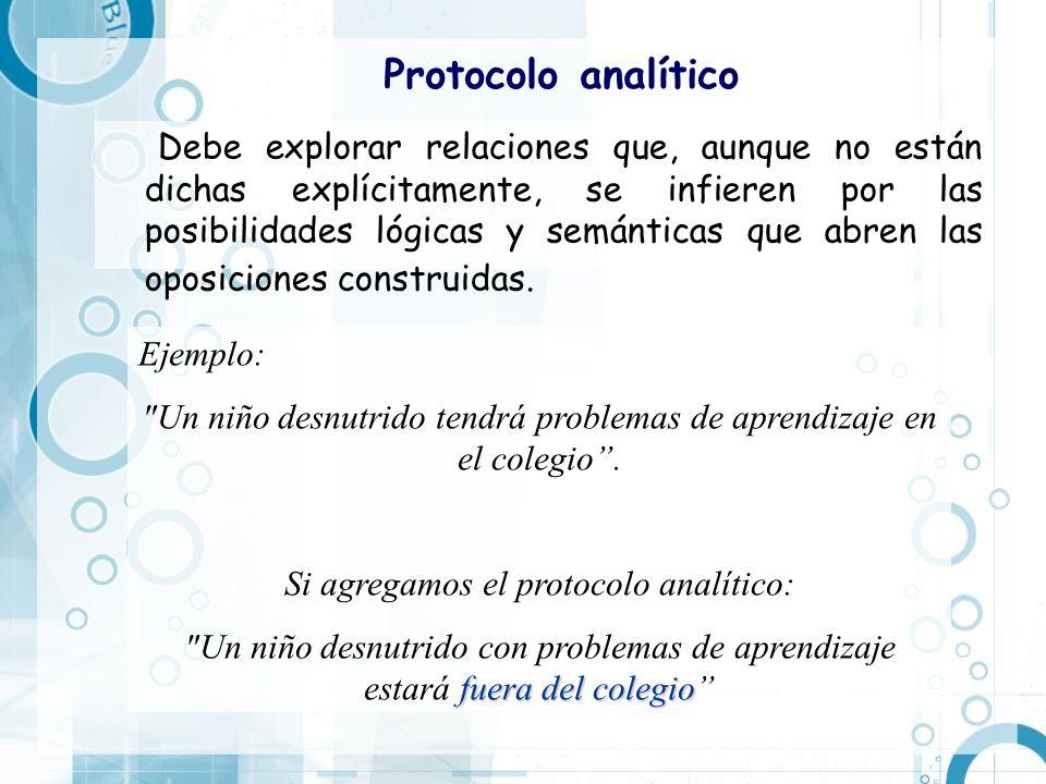 Protocolo analítico Debe explorar relaciones que, aunque no están dichas explícitamente, se infieren por las posibilidades lógicas y semánticas que ab