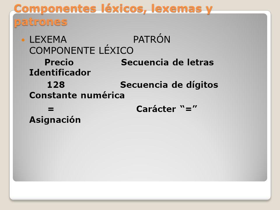 Componentes léxicos, lexemas y patrones LEXEMA PATRÓN COMPONENTE LÉXICO Precio Secuencia de letras Identificador 128 Secuencia de dígitos Constante nu