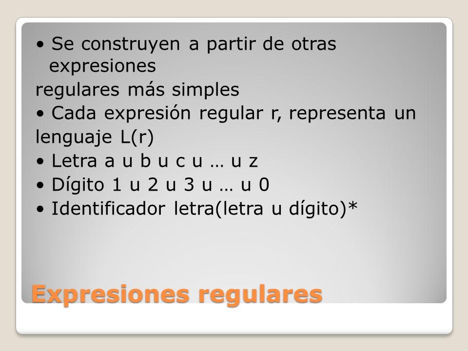 Expresiones regulares Se construyen a partir de otras expresiones regulares más simples Cada expresión regular r, representa un lenguaje L(r) Letra a