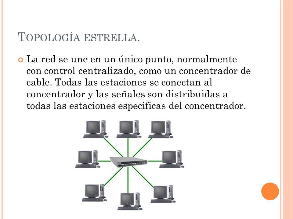 T OPOLOGÍA ESTRELLA. La red se une en un único punto, normalmente con control centralizado, como un concentrador de cable. Todas las estaciones se con