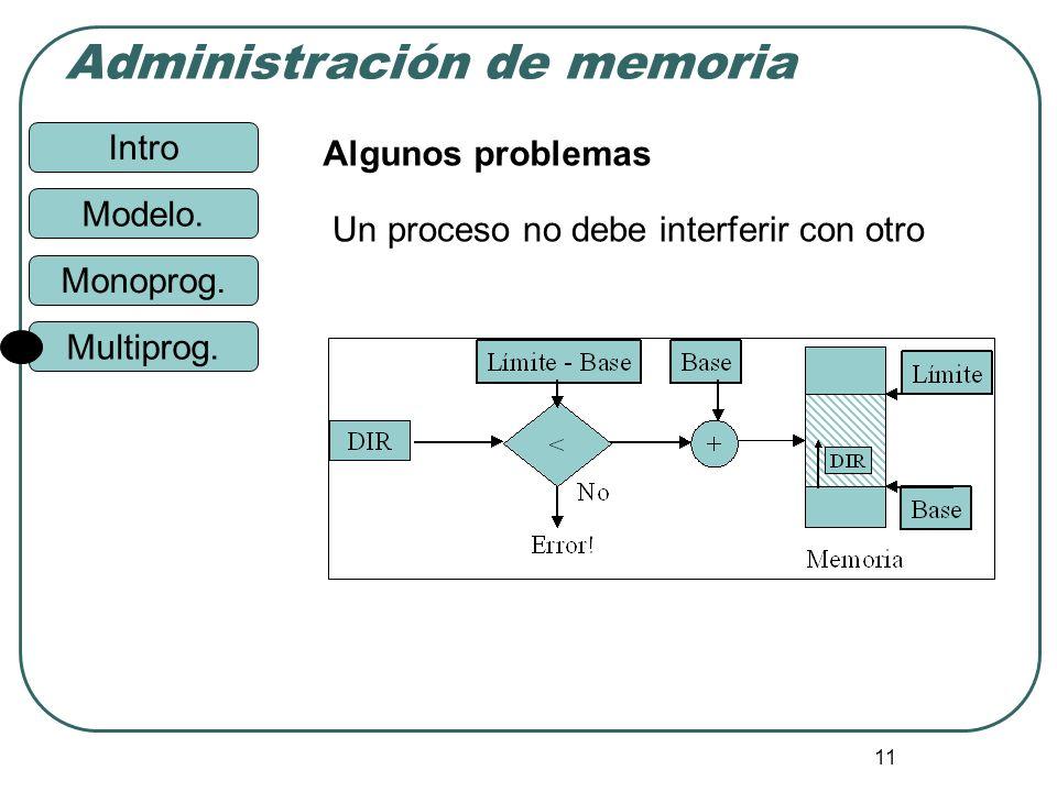 Intro Administración de memoria Monoprog. Modelo. Multiprog. 11 Algunos problemas Un proceso no debe interferir con otro