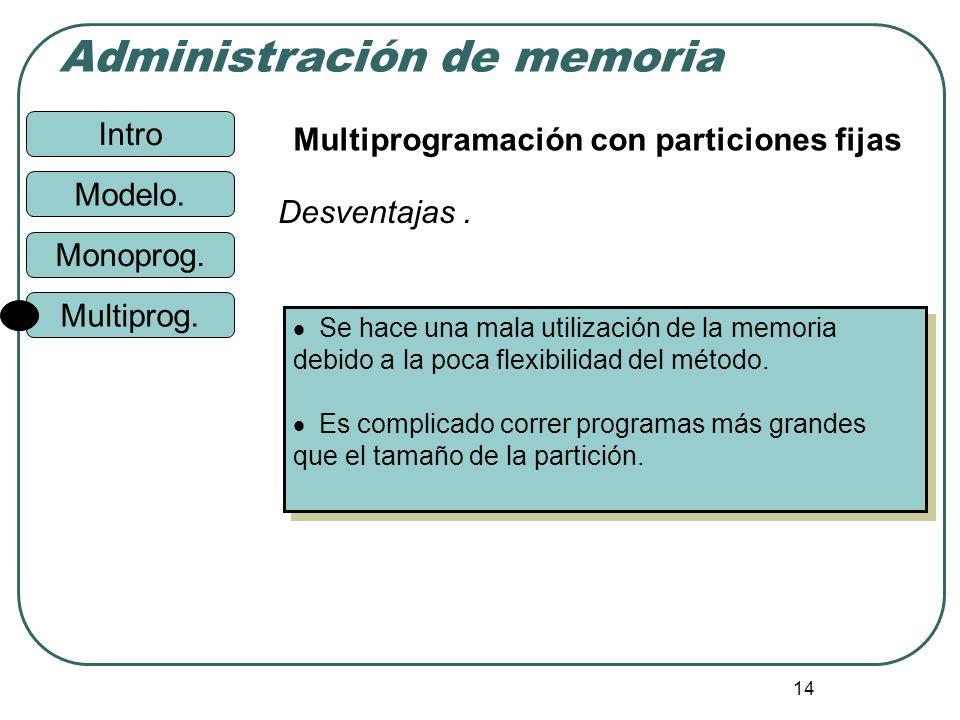 Intro Administración de memoria Monoprog. Modelo. Multiprog. 14 Multiprogramación con particiones fijas Se hace una mala utilización de la memoria deb