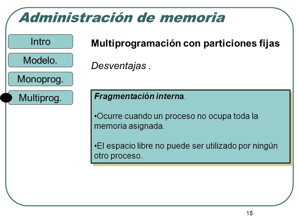 Intro Administración de memoria Monoprog. Modelo. Multiprog. 15 Multiprogramación con particiones fijas Desventajas. Fragmentación interna. Ocurre cua