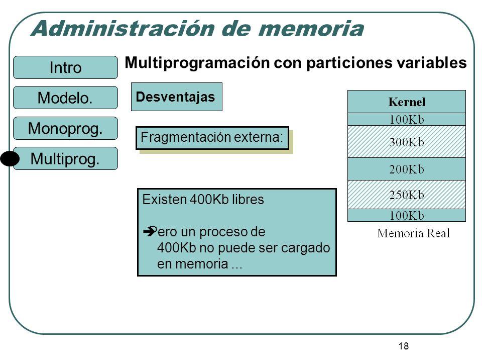Intro Administración de memoria Monoprog. Modelo. Multiprog. 18 Desventajas Fragmentación externa: Existen 400Kb libres Pero un proceso de 400Kb no pu