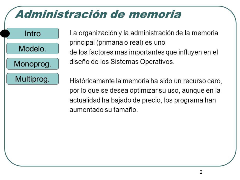 Intro Administración de memoria Monoprog. Modelo. Multiprog. 2 La organización y la administración de la memoria principal (primaria o real) es uno de