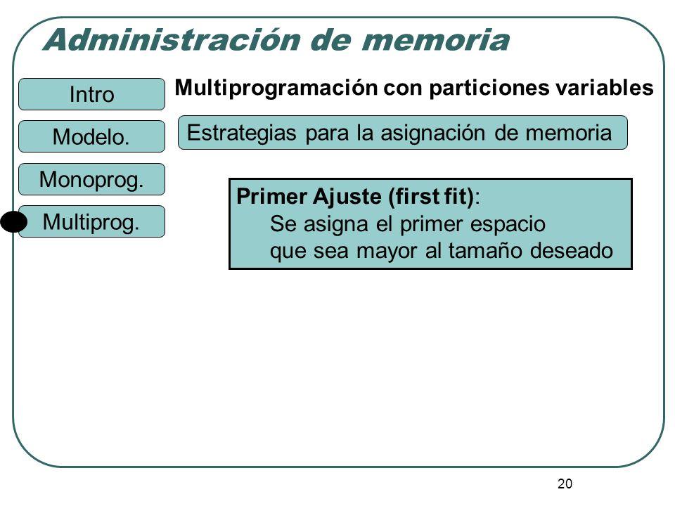 Intro Administración de memoria Monoprog. Modelo. Multiprog. 20 Multiprogramación con particiones variables Estrategias para la asignación de memoria