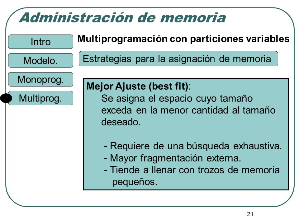 Intro Administración de memoria Monoprog. Modelo. Multiprog. 21 Multiprogramación con particiones variables Mejor Ajuste (best fit): Se asigna el espa