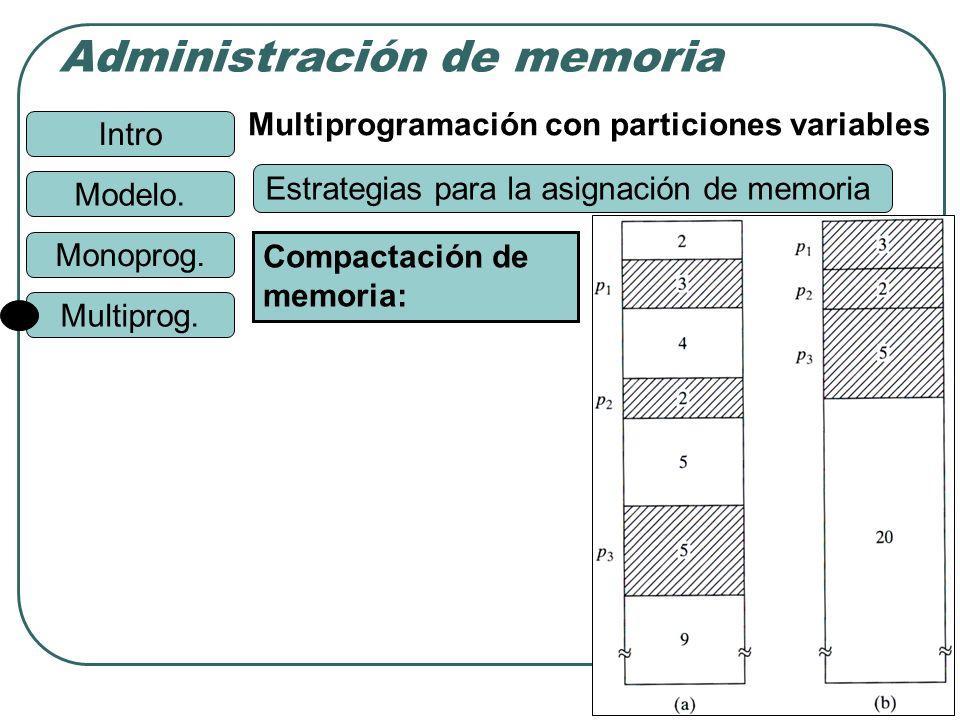 Intro Administración de memoria Monoprog. Modelo. Multiprog. 24 Multiprogramación con particiones variables Estrategias para la asignación de memoria