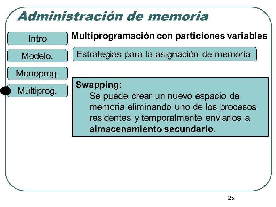 Intro Administración de memoria Monoprog. Modelo. Multiprog. 25 Multiprogramación con particiones variables Estrategias para la asignación de memoria