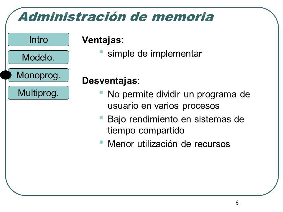 Intro Administración de memoria Monoprog. Modelo. Multiprog. 6 Ventajas: simple de implementar Desventajas: No permite dividir un programa de usuario