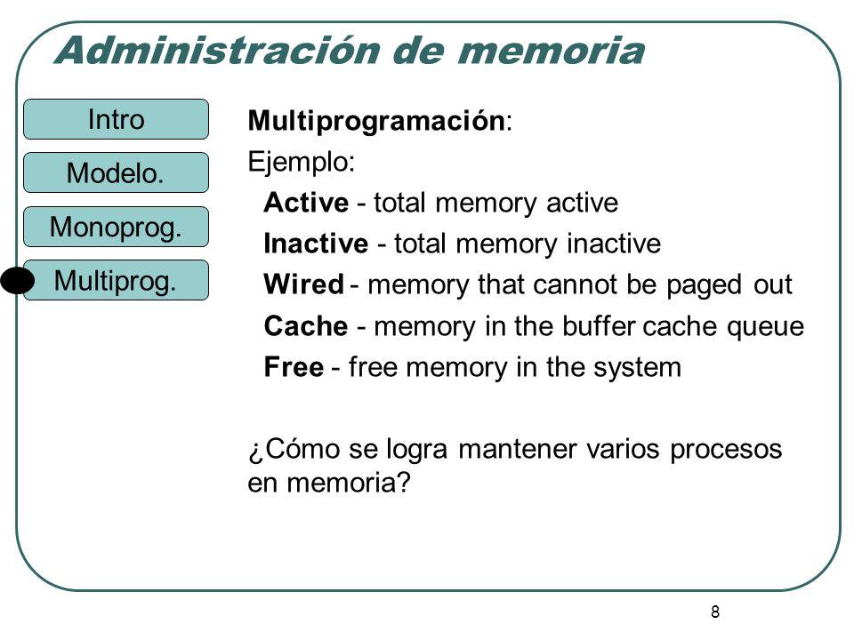 Intro Administración de memoria Monoprog. Modelo. Multiprog. 8 Multiprogramación: Ejemplo: Active - total memory active Inactive - total memory inacti