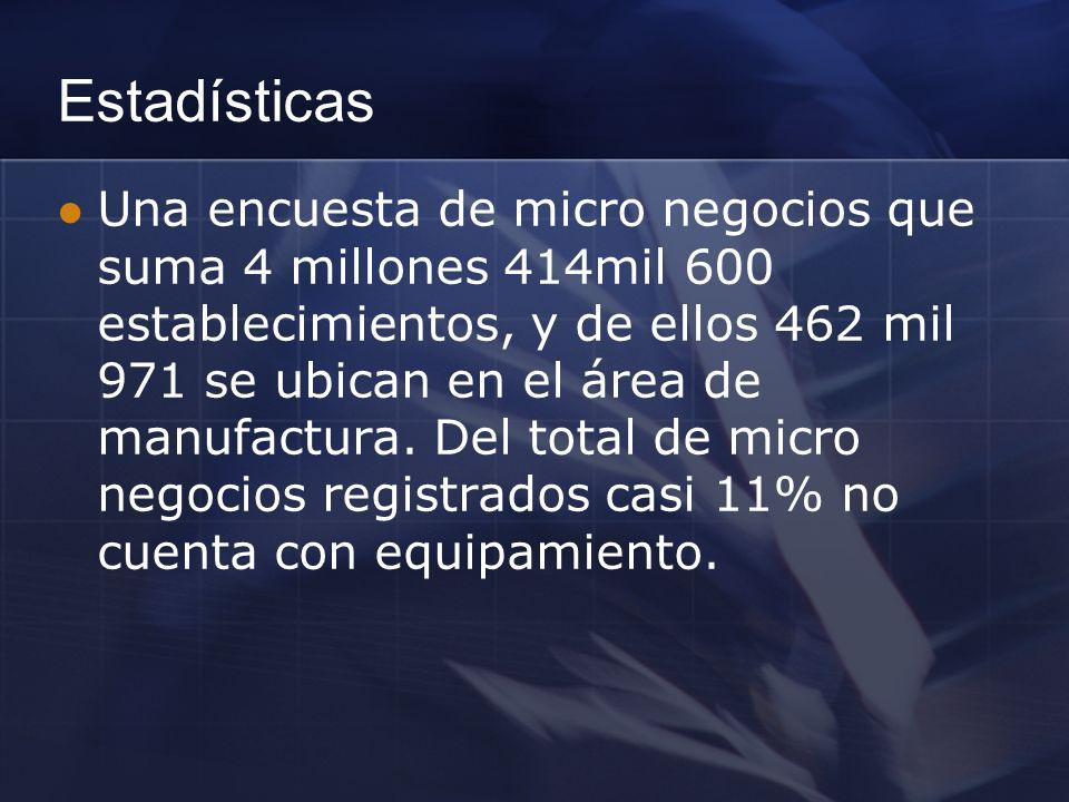 Estadísticas Una encuesta de micro negocios que suma 4 millones 414mil 600 establecimientos, y de ellos 462 mil 971 se ubican en el área de manufactur