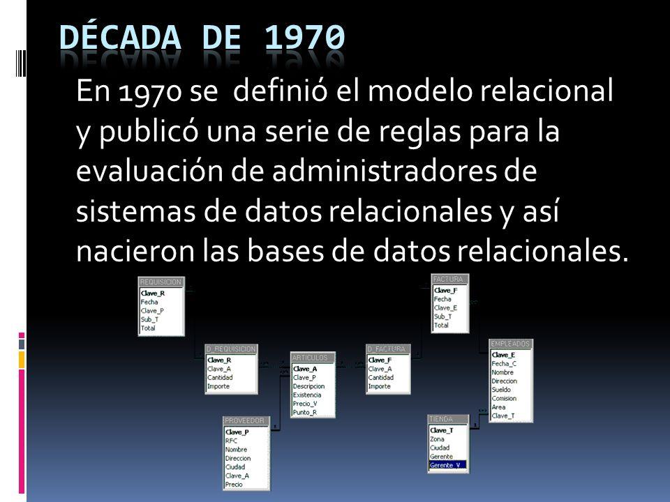Década de 1960 Los discos dieron inicio a las Bases de Datos, de red y jerárquicas, pues los programadores con su habilidad de manipulación de estructuras junto con las ventajas de los discos era posible guardar estructuras de datos como listas y árboles.