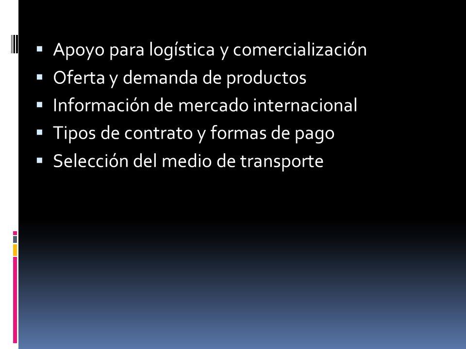 Apoyo para logística y comercialización Oferta y demanda de productos Información de mercado internacional Tipos de contrato y formas de pago Selecció