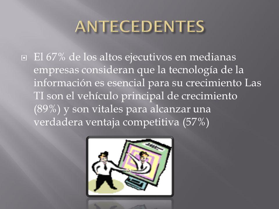 El 67% de los altos ejecutivos en medianas empresas consideran que la tecnología de la información es esencial para su crecimiento Las TI son el vehículo principal de crecimiento (89%) y son vitales para alcanzar una verdadera ventaja competitiva (57%)