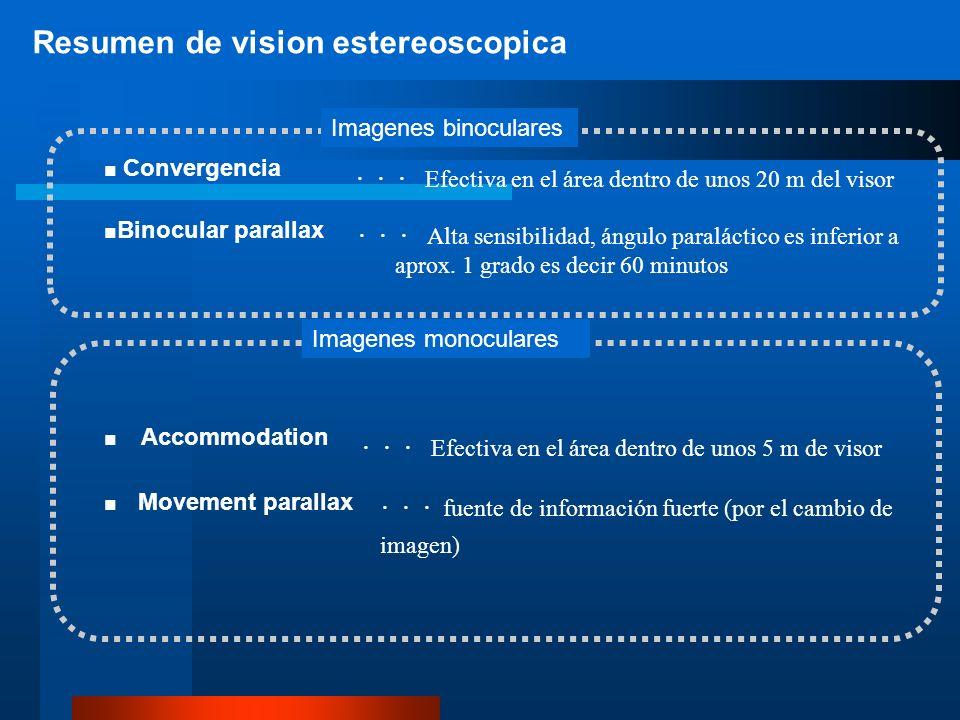 Convergencia Binocular parallax Accommodation Movement parallax Imagenes binoculares Imagenes monoculares Efectiva en el área dentro de unos 20 m del visor Alta sensibilidad, ángulo paraláctico es inferior a aprox.