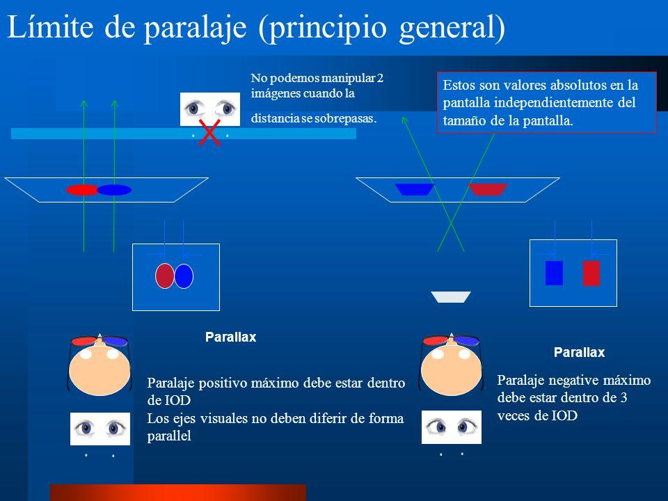 Límite de paralaje (principio general) No podemos manipular 2 imágenes cuando la distancia se sobrepasas.