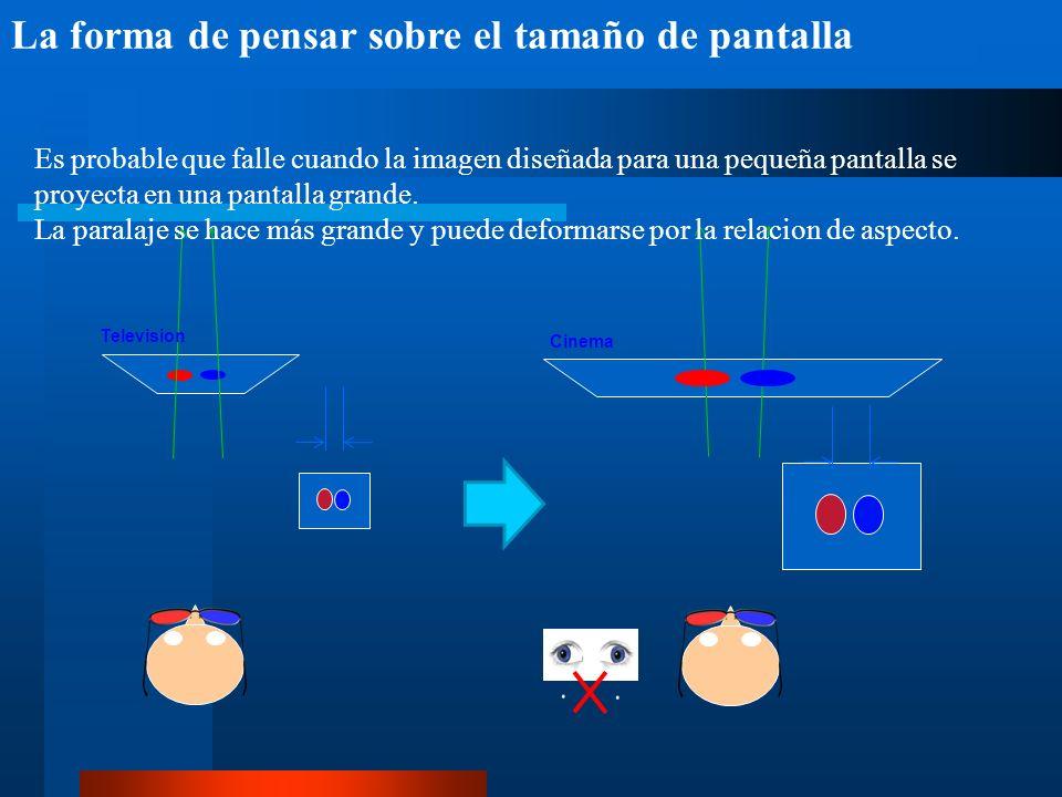 La forma de pensar sobre el tamaño de pantalla Es probable que falle cuando la imagen diseñada para una pequeña pantalla se proyecta en una pantalla grande.