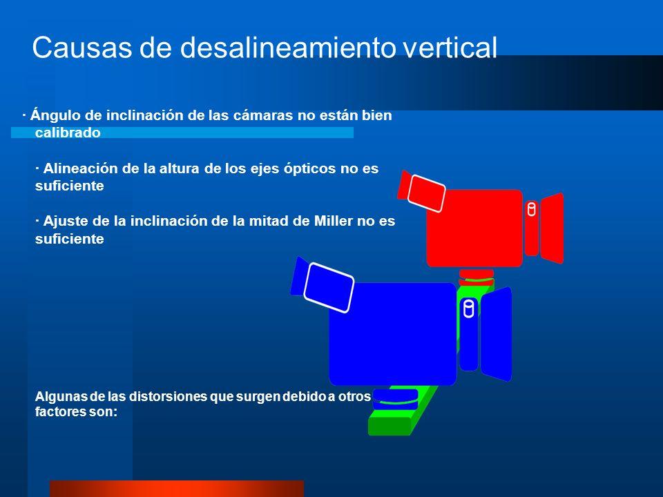 · Ángulo de inclinación de las cámaras no están bien calibrado · Alineación de la altura de los ejes ópticos no es suficiente · Ajuste de la inclinación de la mitad de Miller no es suficiente Algunas de las distorsiones que surgen debido a otros factores son: Causas de desalineamiento vertical
