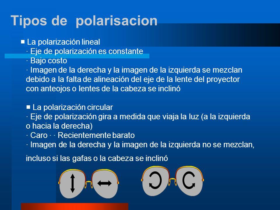 La polarización lineal · Eje de polarización es constante · Bajo costo · Imagen de la derecha y la imagen de la izquierda se mezclan debido a la falta de alineación del eje de la lente del proyector con anteojos o lentes de la cabeza se inclinó La polarización circular · Eje de polarización gira a medida que viaja la luz (a la izquierda o hacia la derecha) · Caro · · Recientemente barato · Imagen de la derecha y la imagen de la izquierda no se mezclan, incluso si las gafas o la cabeza se inclinó Tipos de polarisacion