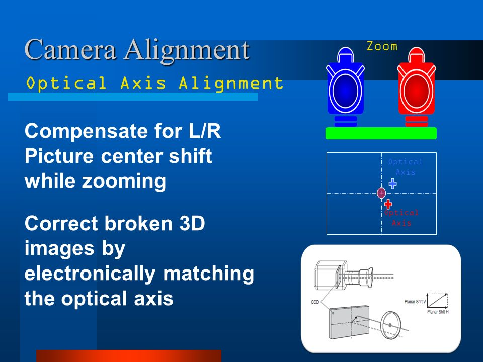 Camera Alignment Compensate for L/R Picture center shift while zooming Correct broken 3D images by electronically matching the optical axis Optical Axis Optical Axis Zoom Optical Axis Alignment