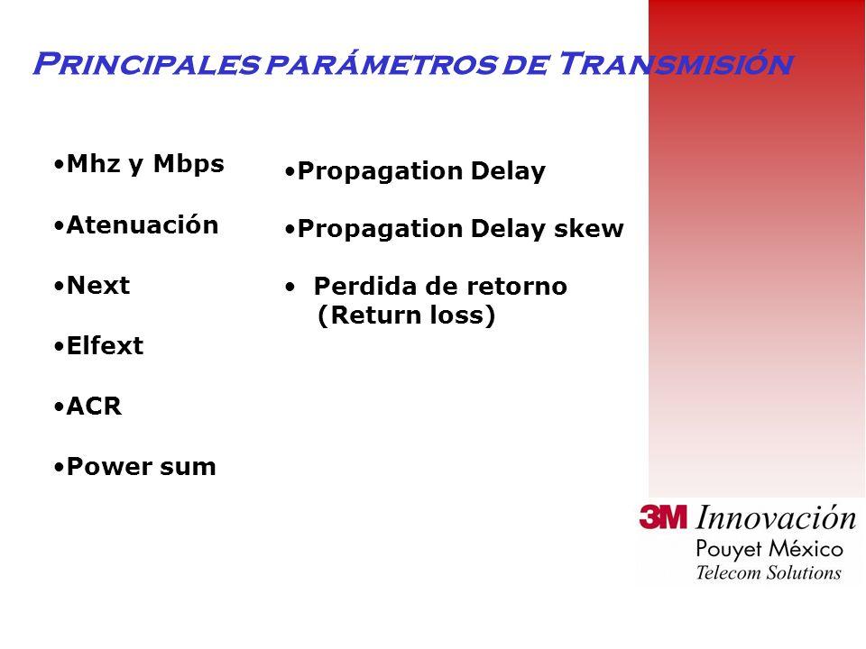 Mhz y Mbps Atenuación Next Elfext ACR Power sum Propagation Delay Propagation Delay skew Perdida de retorno (Return loss) Principales parámetros de Transmisión