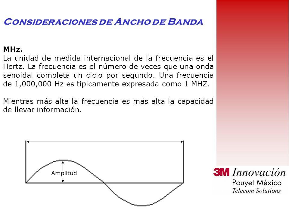MHz.La unidad de medida internacional de la frecuencia es el Hertz.
