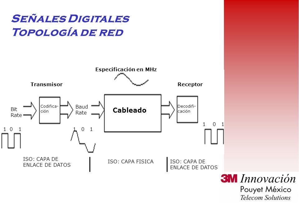 1 0 1 TransmisorReceptor Bit Rate Baud Rate Especificación en MHz Cableado ISO: CAPA DE ENLACE DE DATOS ISO: CAPA DE ENLACE DE DATOS ISO: CAPA FISICA Codifica- ción Decodifi- cación Señales Digitales Topología de red
