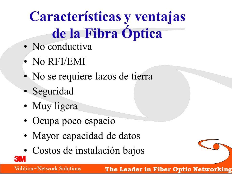 Volition Network Solutions The Leader in Fiber Optic Networking Características y ventajas de la Fibra Óptica No conductiva No RFI/EMI No se requiere
