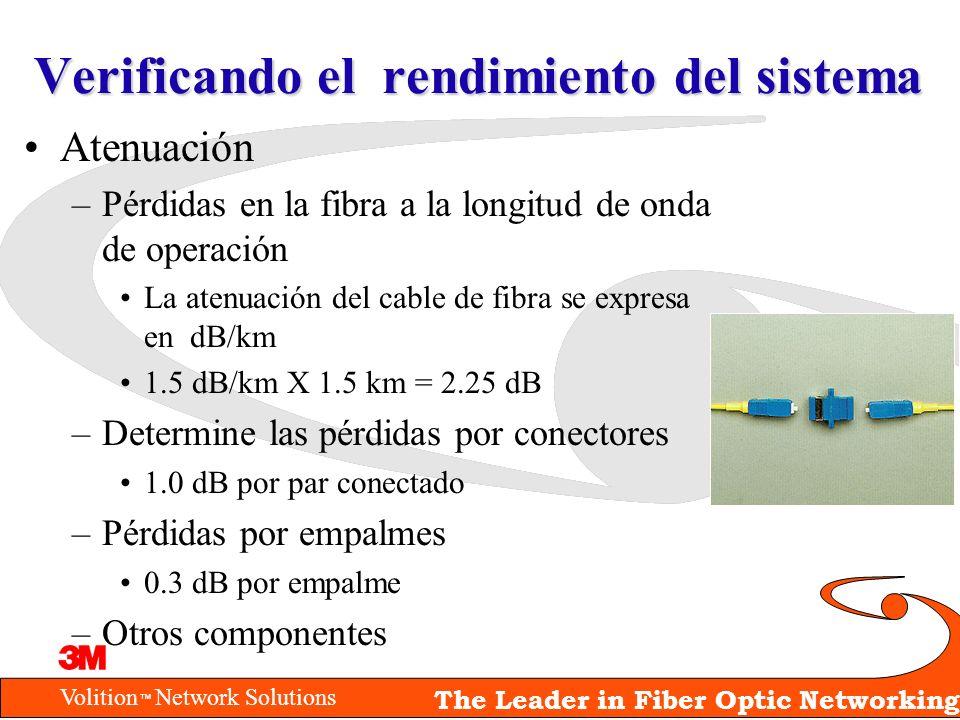Volition Network Solutions The Leader in Fiber Optic Networking Verificando el rendimiento del sistema Atenuación –Pérdidas en la fibra a la longitud