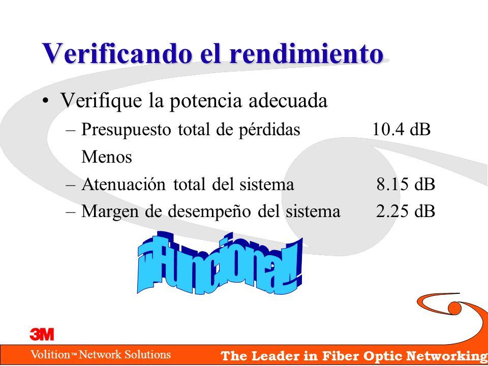Volition Network Solutions The Leader in Fiber Optic Networking Verificando el rendimiento Verifique la potencia adecuada –Presupuesto total de pérdid
